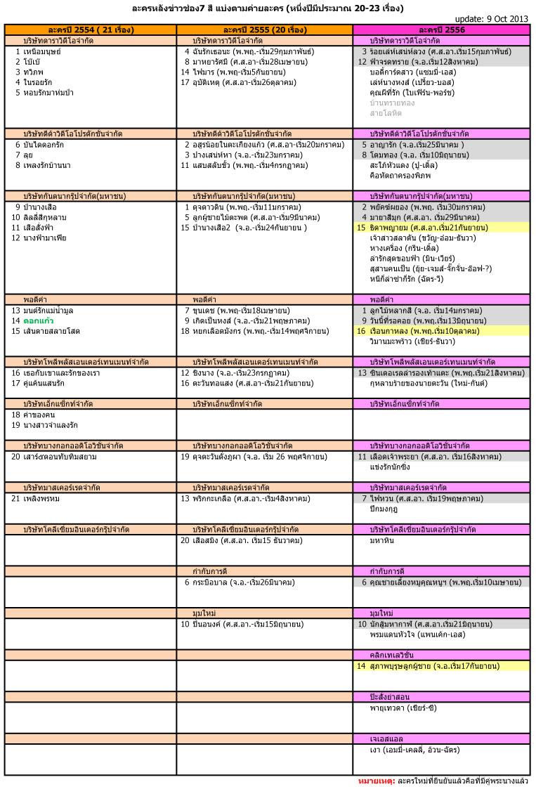 CH7-drama-list2013_K