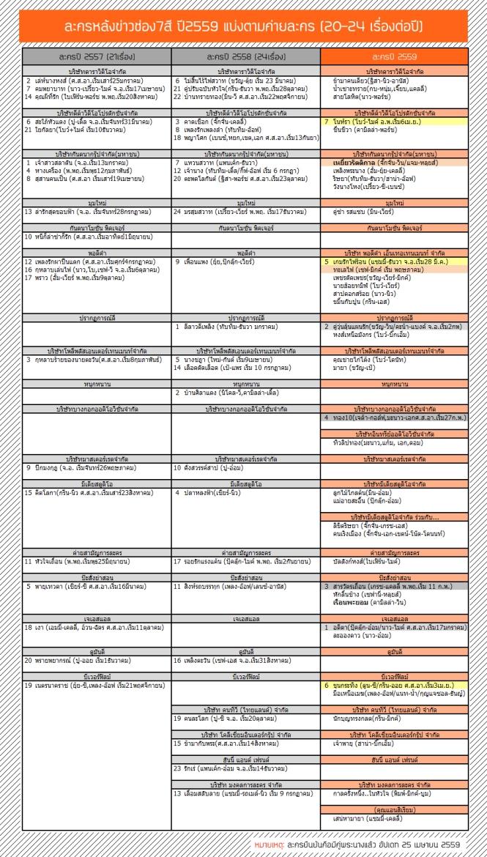 CH7drama-list_2016-April-B